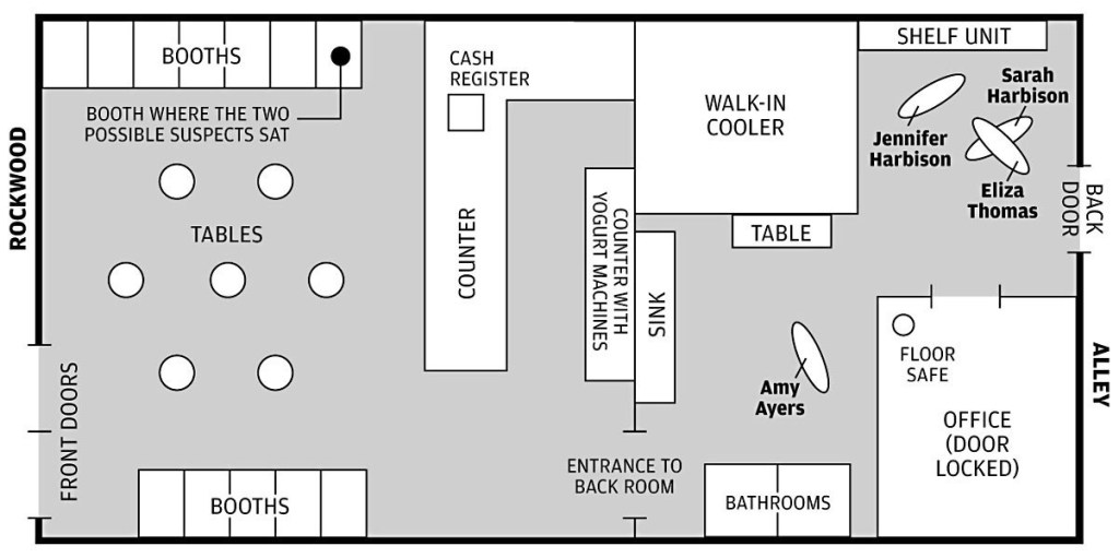 Diagram of the Austin yogurt shop crime scene