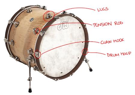 Bass drum parts