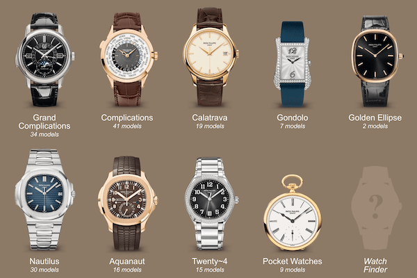 No new watches! Current Patek Philippe selection