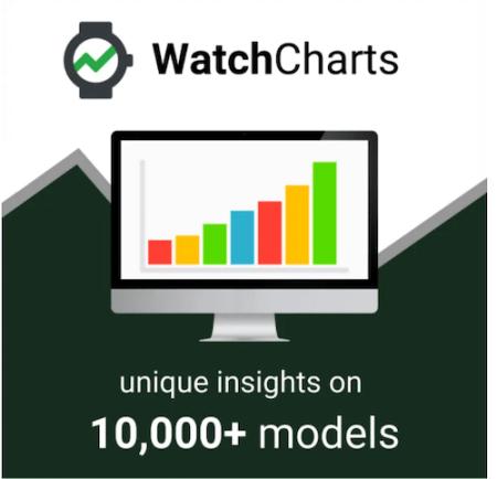 Watchcharts.com