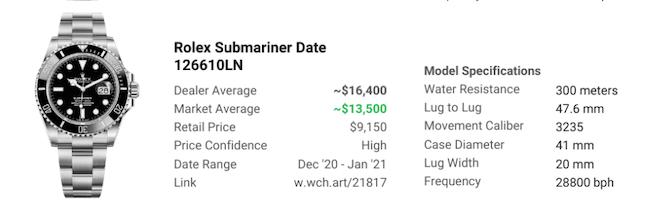 2020 Rolex prices Submariner V2 date