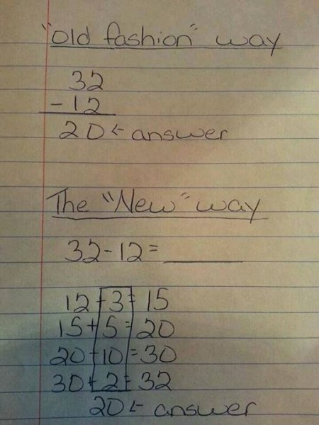 Common Core Subtraction