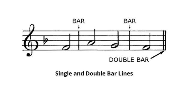 bars measurement