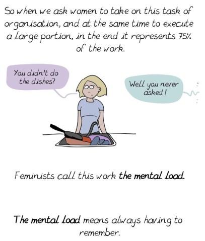 mental load 1