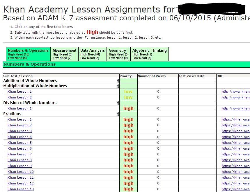 Tutor Lesson Planning Series: Math - The Tutor Coach