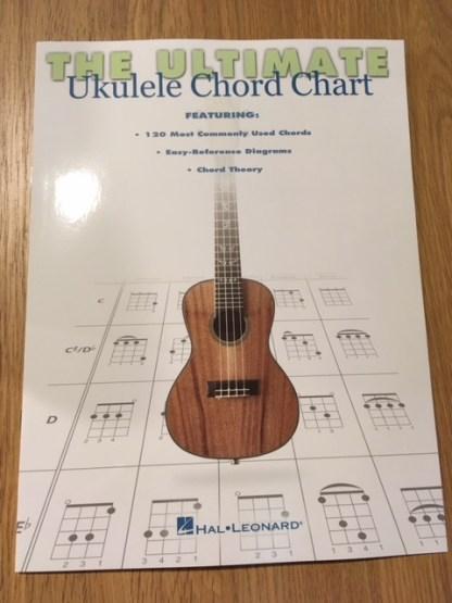 Ultimate Ukulele Chord Chart The Uke Room