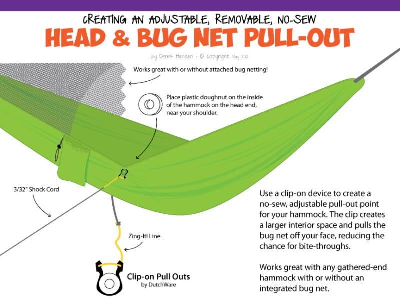 No-sew hammock head and bug net pull-out