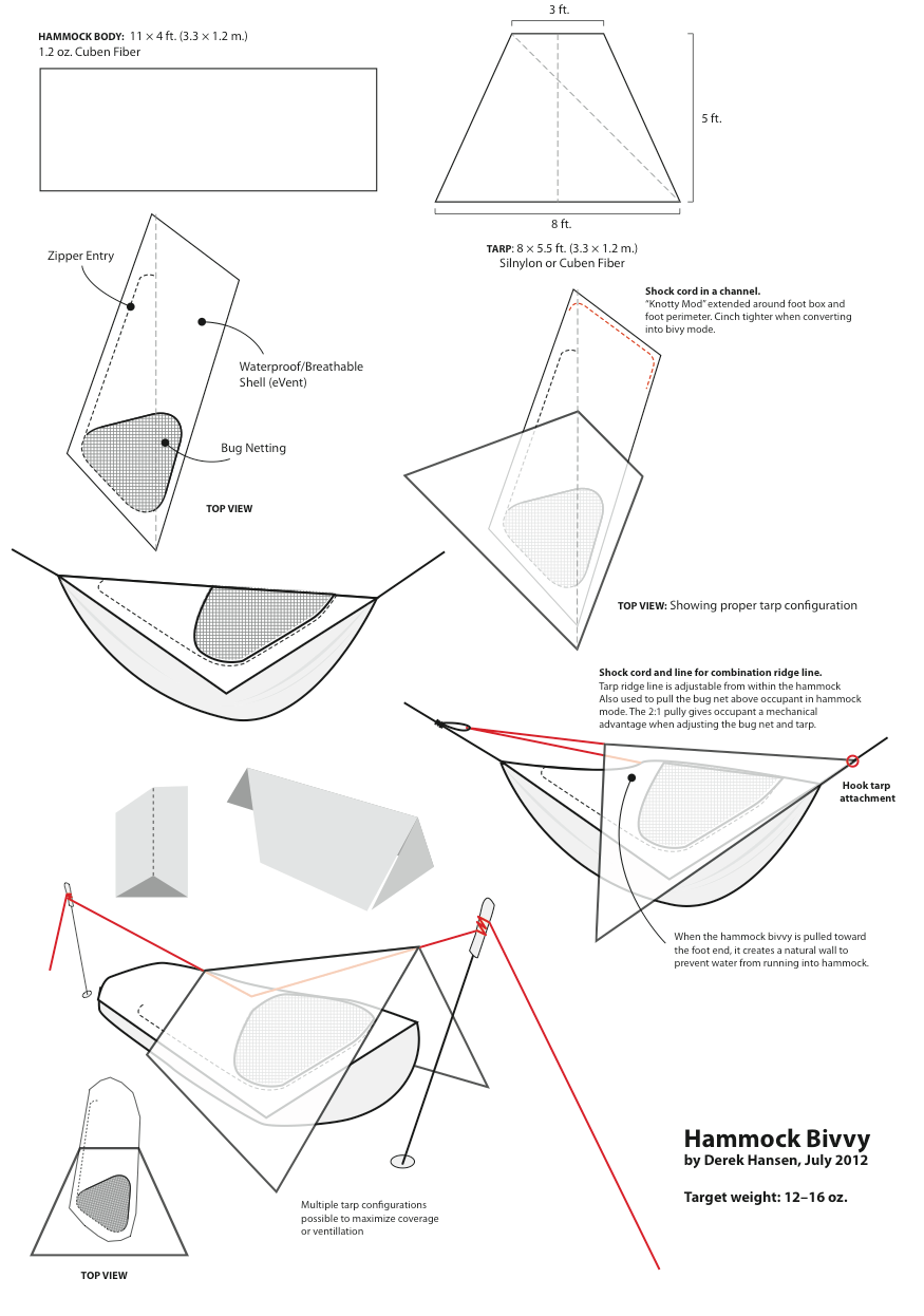 Hammock Bivy Prototype Design  sc 1 st  The Ultimate Hang : bivy hammock tent - memphite.com