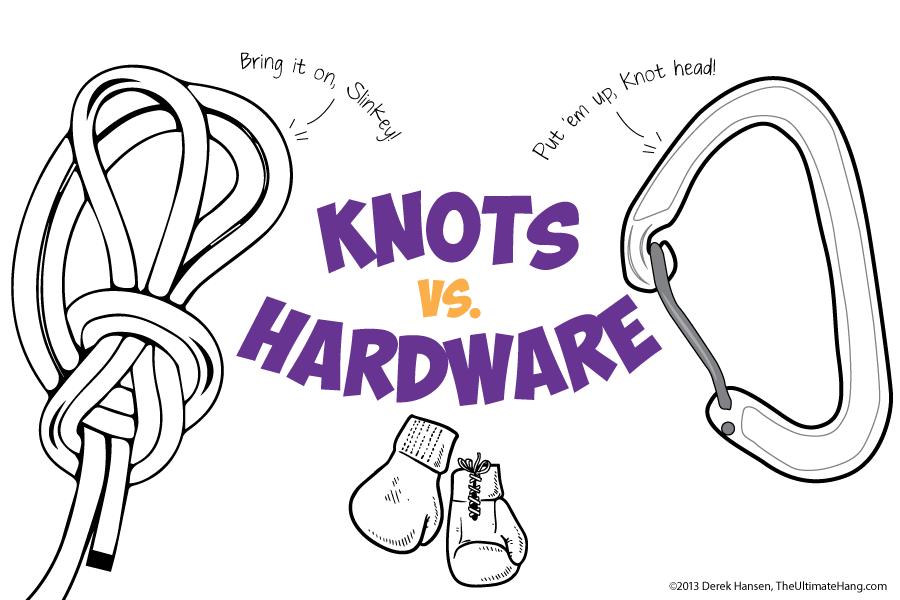 Knots vs. Hardware