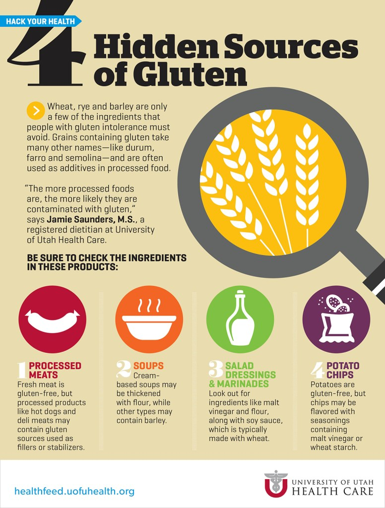 gluten, hidden sources, celiac. gluten allergy, gluten intolerance