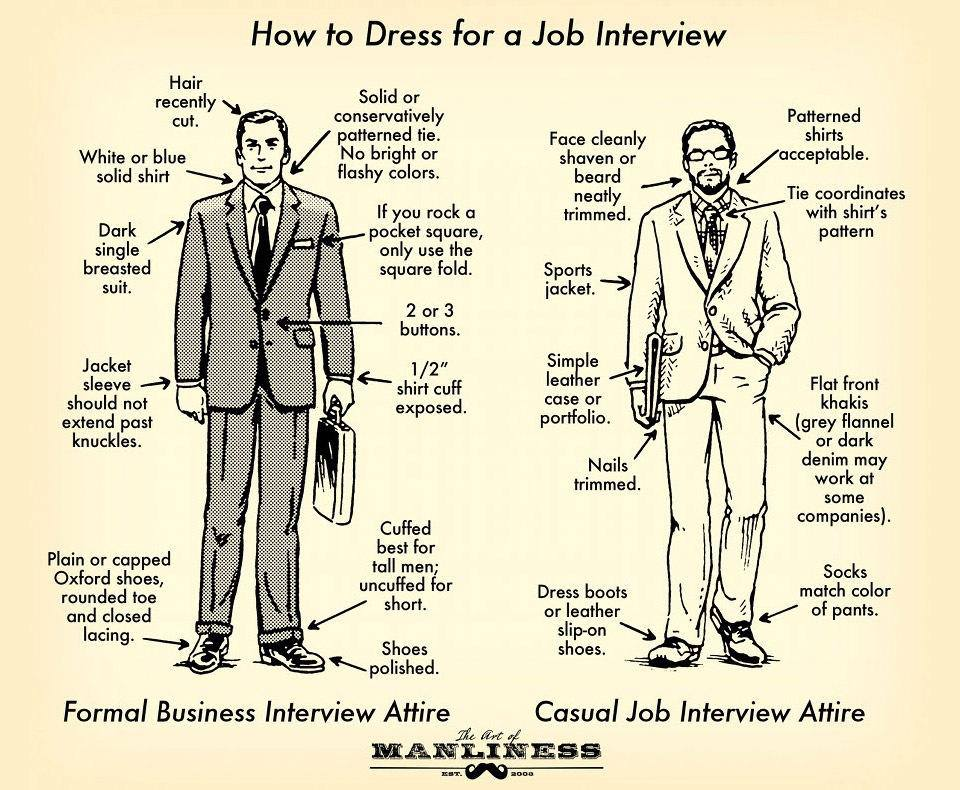 how-to-dress-interview