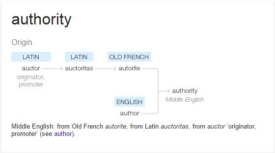 The Etymology of Authority
