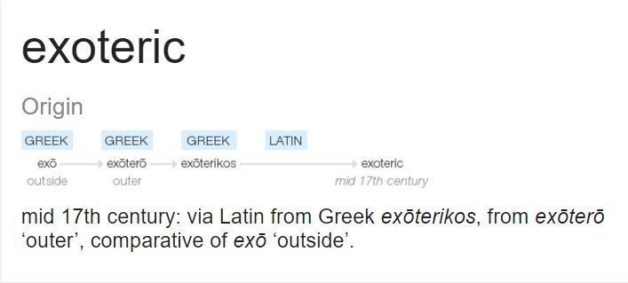 exoteric-etymology