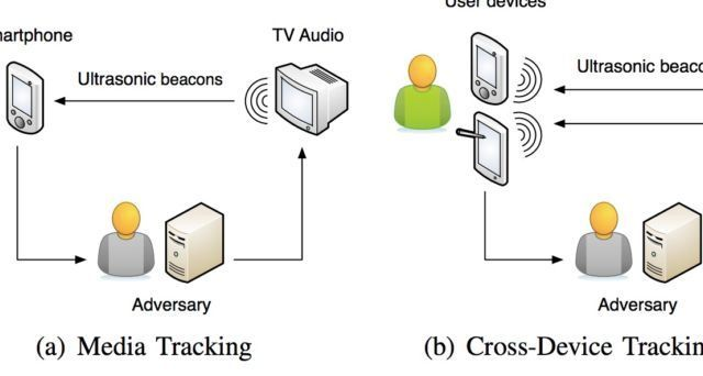 Ultrasonic Beacon