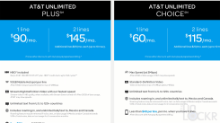 AT&T Unlimited Plan