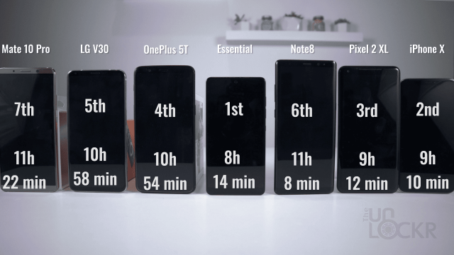 Battery Test Results