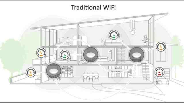 Traditional Wi-Fi Diagram