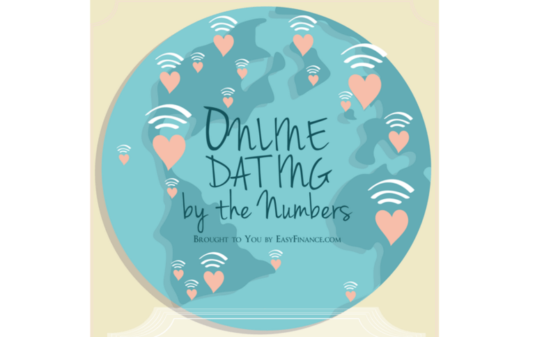 Online Dating by the Numbers
