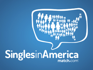Singles in America Match.com