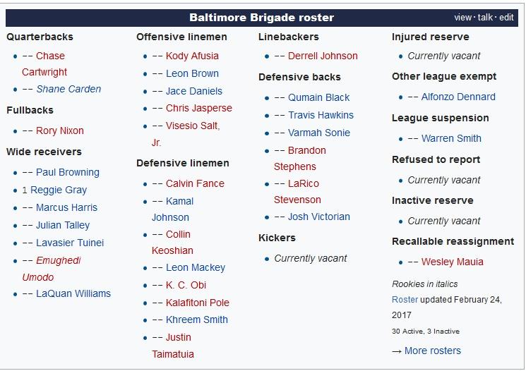 baltimore brigade roster