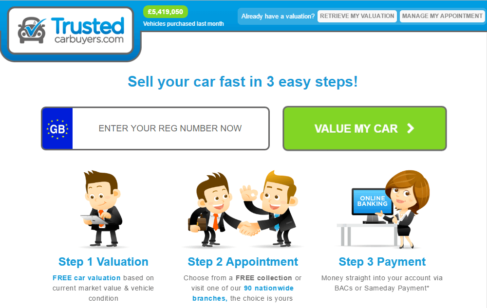 Cash For Cars Near Me Car Buyers Near Me Cash For Cars Uk