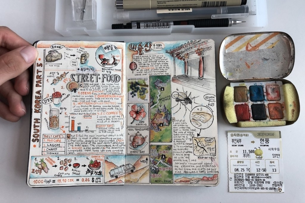 Adam Hackländer's travel journal
