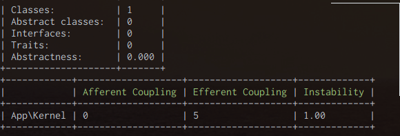 example dephpend output