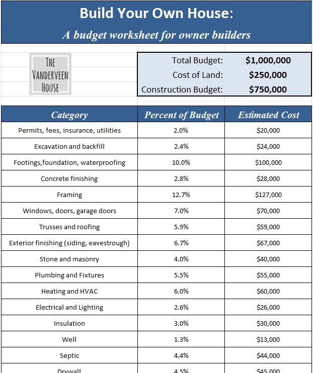 home budget worksheet print screen