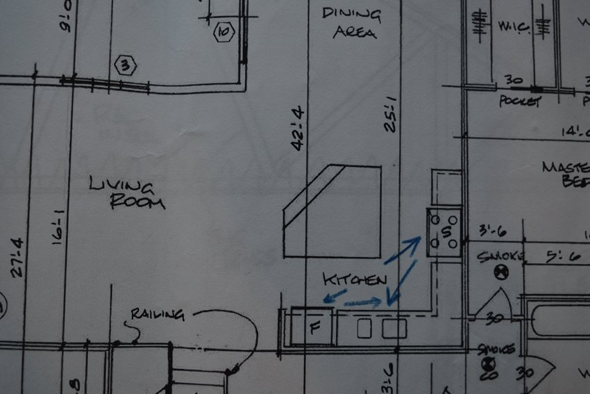 Kitchen layout work triangle for functional kitchen design