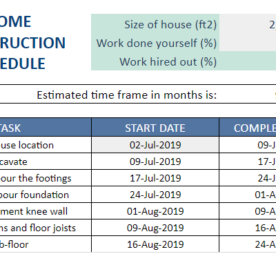House Construction Schedule for Owner Builders