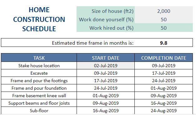 home building schedule worksheet