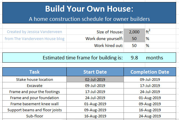 Custom house construction schedule