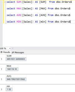 SQL Mean,Max