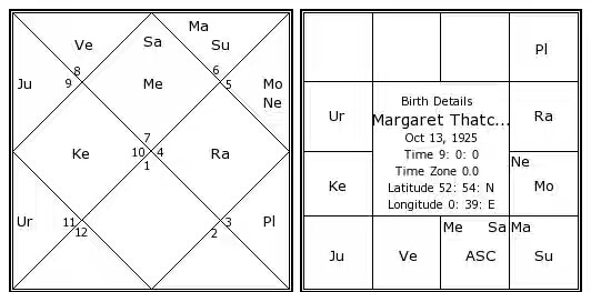 margaret-thatcher-birth-chart.jpg