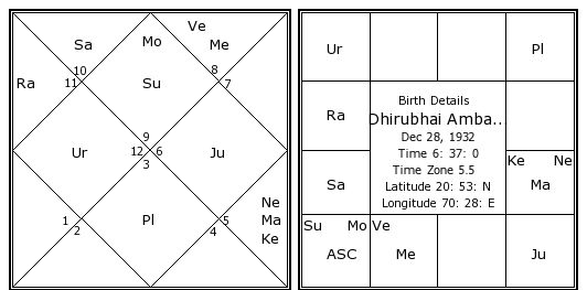 LAABHMANDOOK HORA IN ASTROLOGY