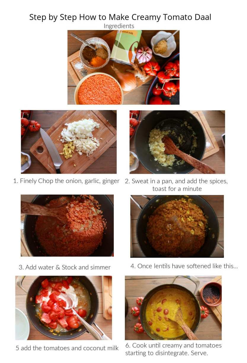 Visual instructions for how to make dal