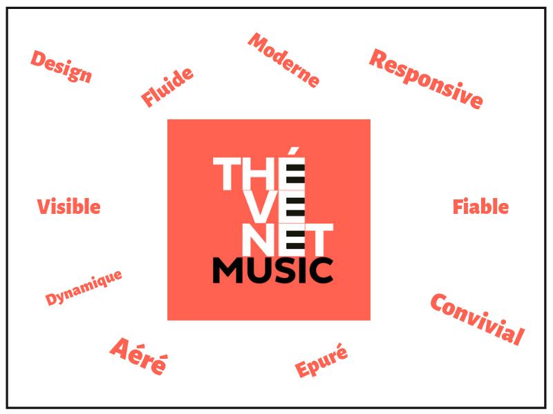 nouveau site Thevenet Music