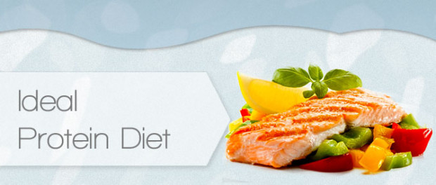 7-Day High Protein Meal Plan: 1500 Calories/Day - The
