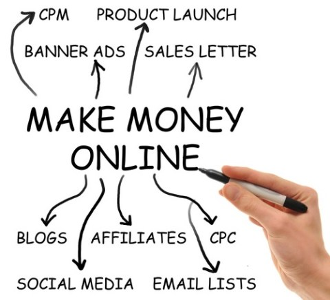 Top 10 Ways to Earn or Make Money Online
