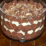 Top 10 Perfect Pudding Punch Bowl Cakes