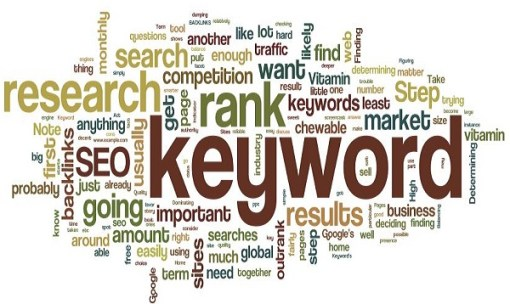 Grow Your Blog: Keywords