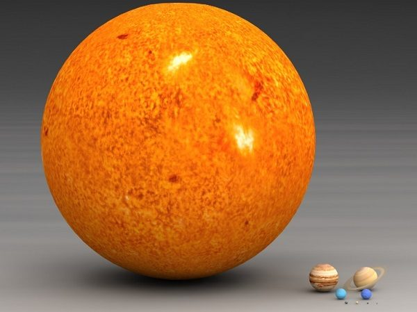 The Ten Largest Bodies in Our Own Solar System