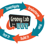 Groovy Lab