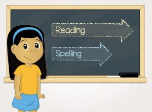 Early Literacy Strategy - All About Reading and Spelling