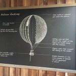 Conner Prairie Balloon Anatomy