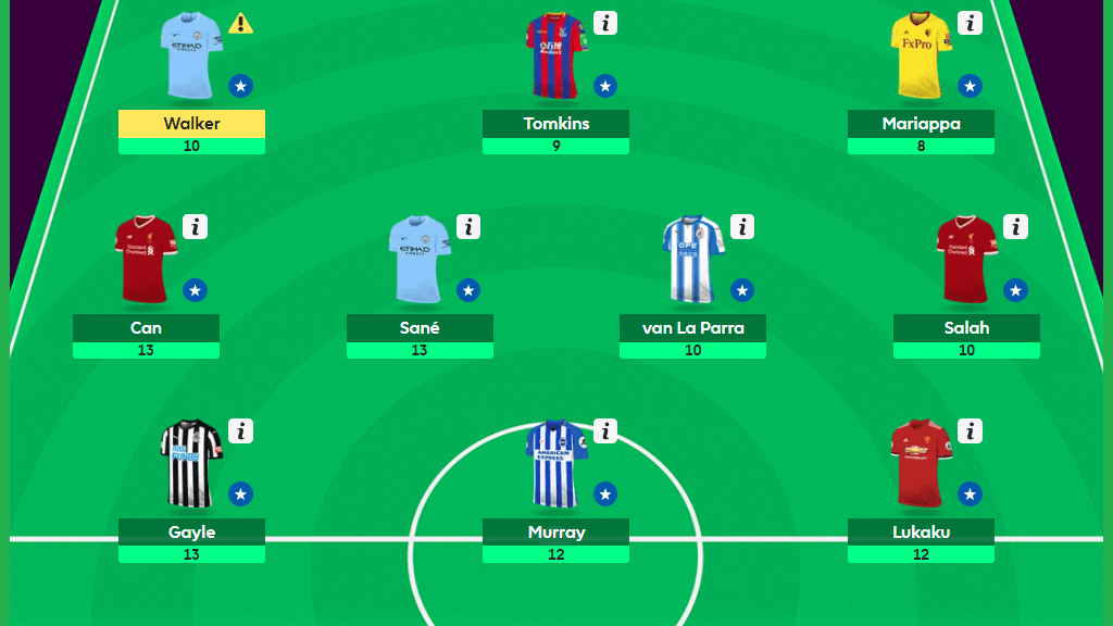 MyFPL: GW29, Manchester City by Committee