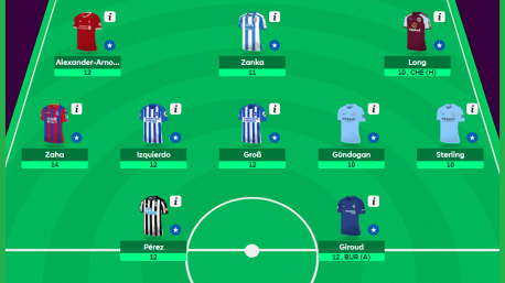 "MyFPL, GW35: Who to Pick With Your ""Free Hit"""