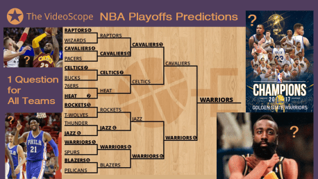 2017/18 NBA Playoffs Predictions + 1 Question for Every Team
