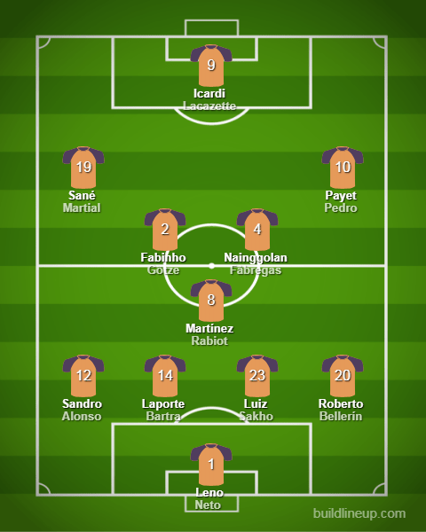 "World Cup Snub - Could This ""Snub XI"" Have Won the World Cup?"