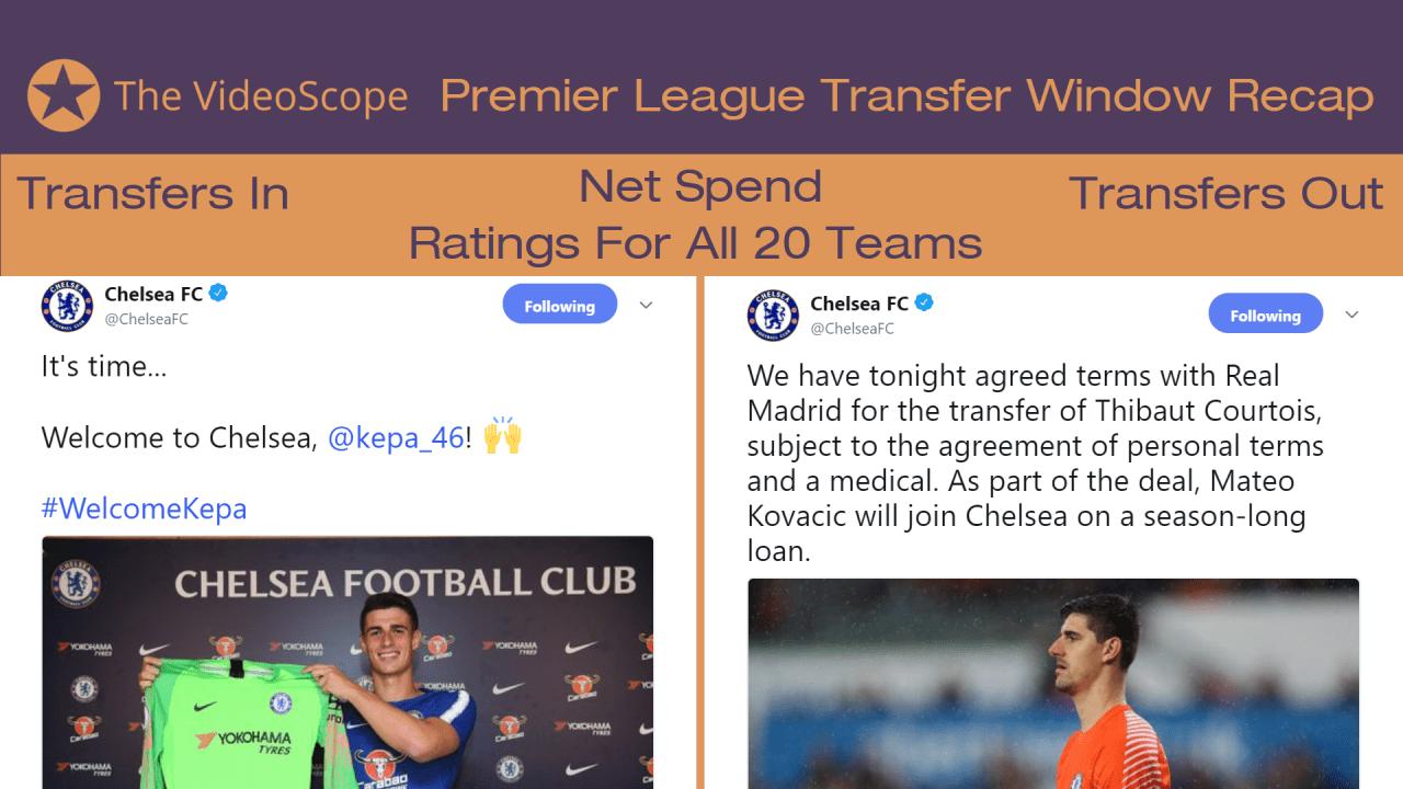 Premier League Summer 2018 Transfer Window Recap